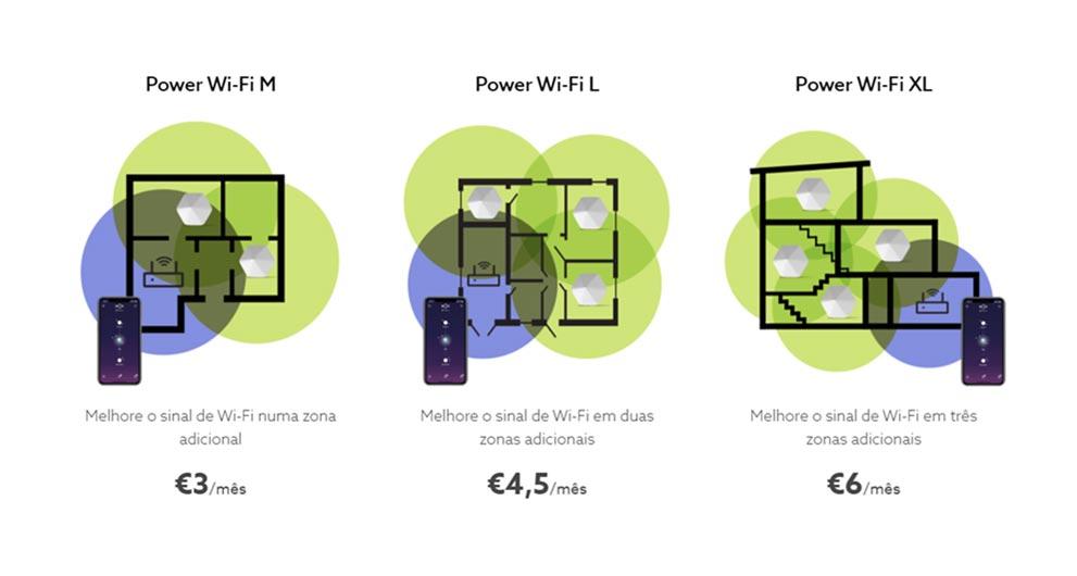 nos power wifi plume