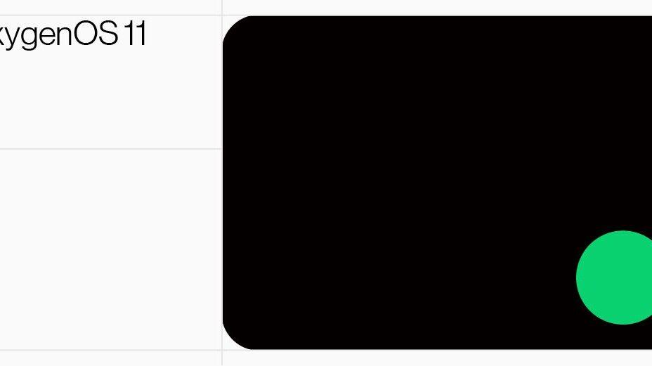 OnePlus partilha imagens das novidades da OxygenOS 11