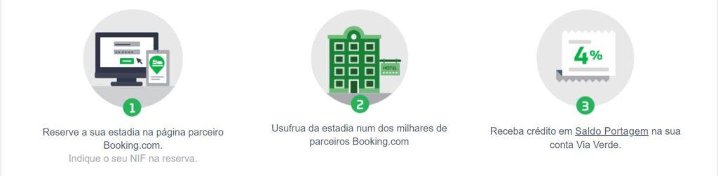 Procedimento via verde booking saldo portagem