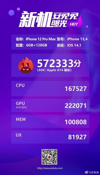 iphone 12 pro max antutu benchamark
