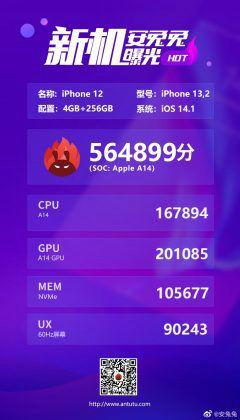 iPhone 12 antutu