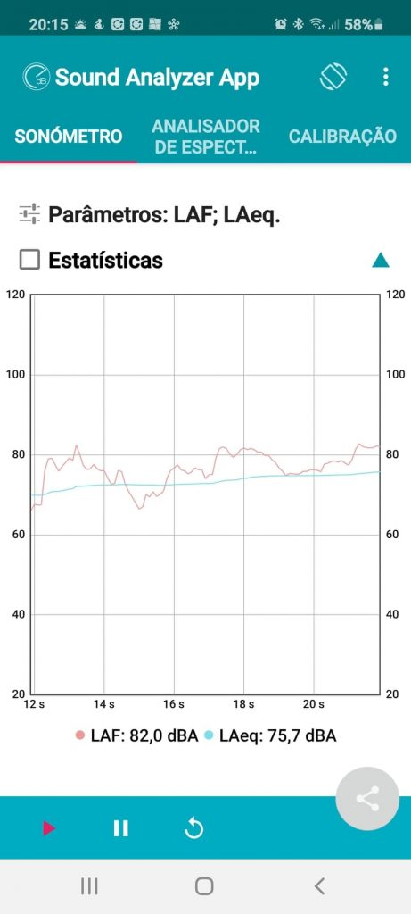 B&O Stage densidade de graves analise