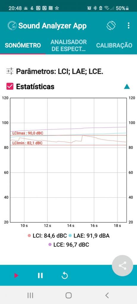 B&O Stage densidade de medios analise