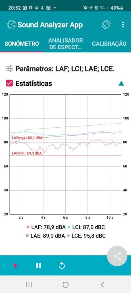 B&O Stage densidade de som analise