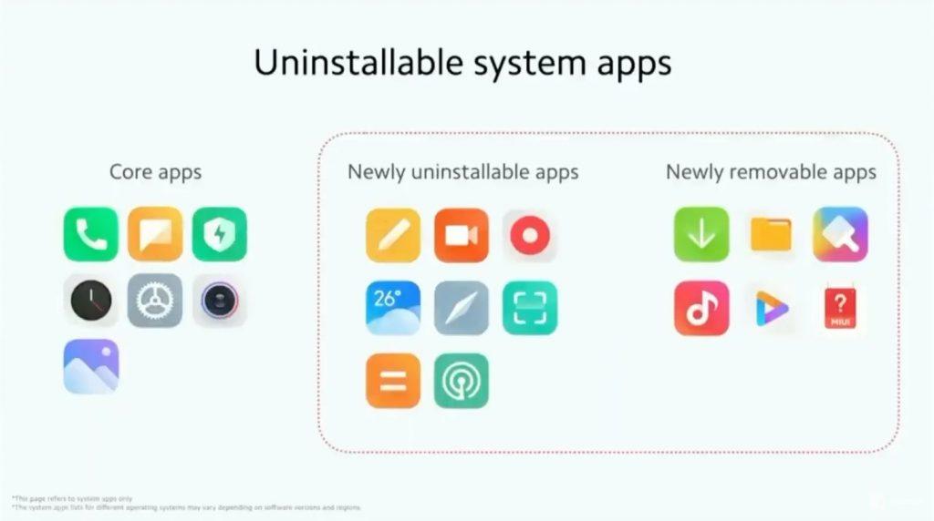 miui 12.5 desinstalar apps sistema