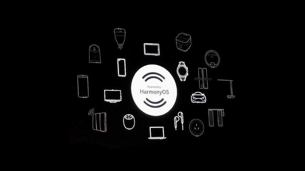 harmonyOS 2.0 Huawei