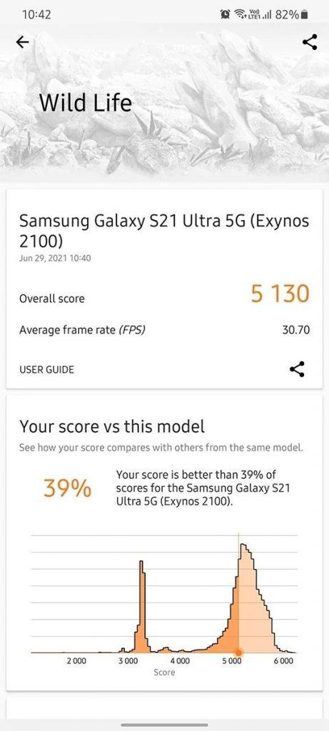 3dmark benchmark samsung galaxy S21 ultra 5g