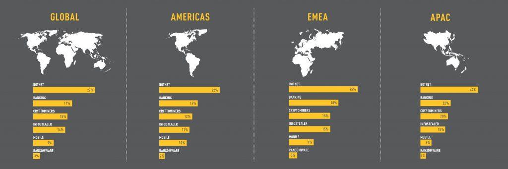 ciberataques a nivel mundial