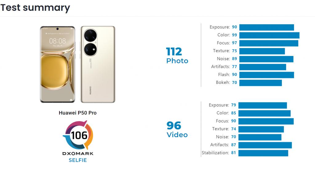 Ranking DxOMark P50 Pro Selfie