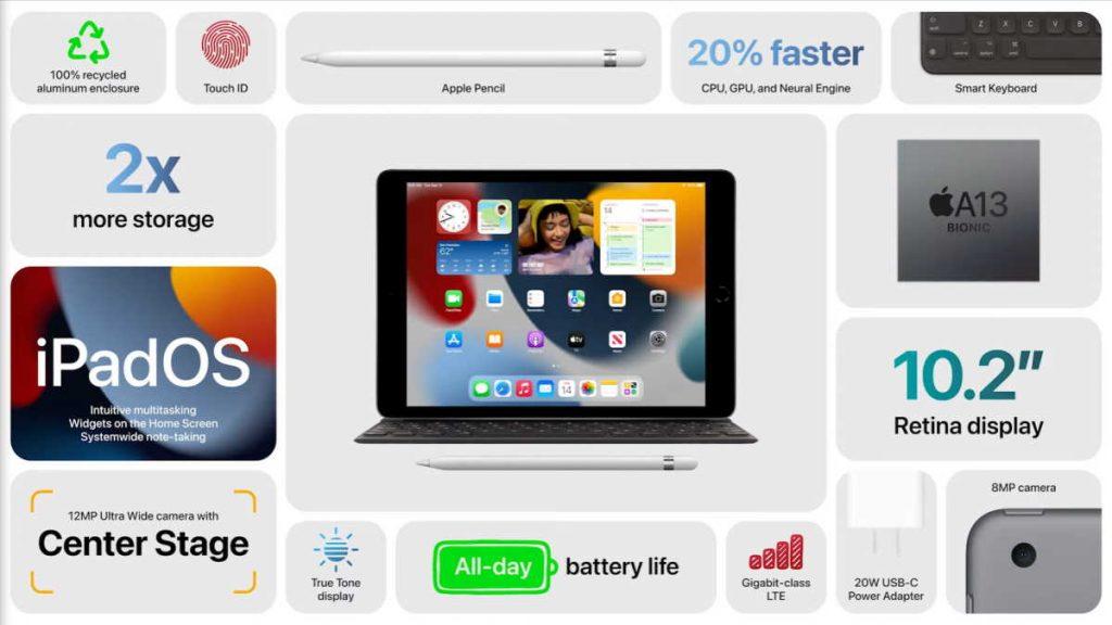 Apple Keynote iPad